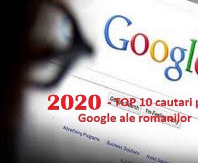 Cele mai populare cautari pe Google in Romania 2019